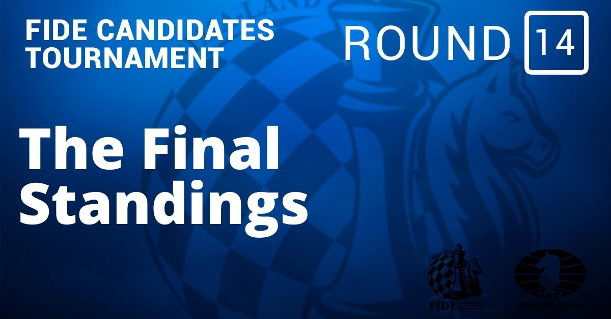 fide-candidates-round14
